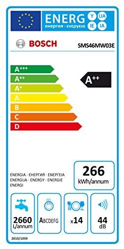 Bosch SMS46MW03E Serie 4 Geschirrspüler A++ / 266 kWh/Jahr / 2660 L/Jahr / Startzeitvorwahl - 7