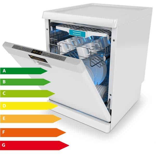 Das neue Energielabel für Spülmaschinen © depositphotos.com